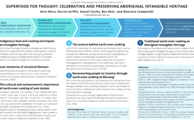 Superfood for thought: Celebrating and preserving Aboriginal Intangible Heritage