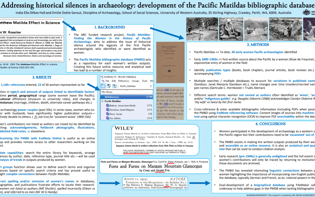 Addressing Historical Silences in Archaeology: Development of the Pacific Matildas Bibliographic Database